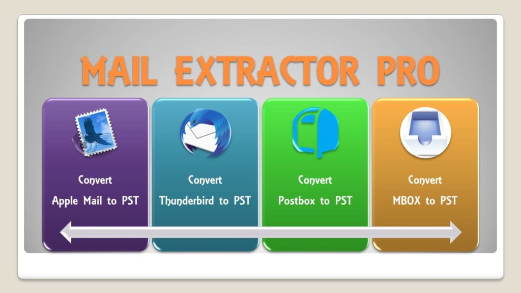 Export Thunderbird Email to Outlook