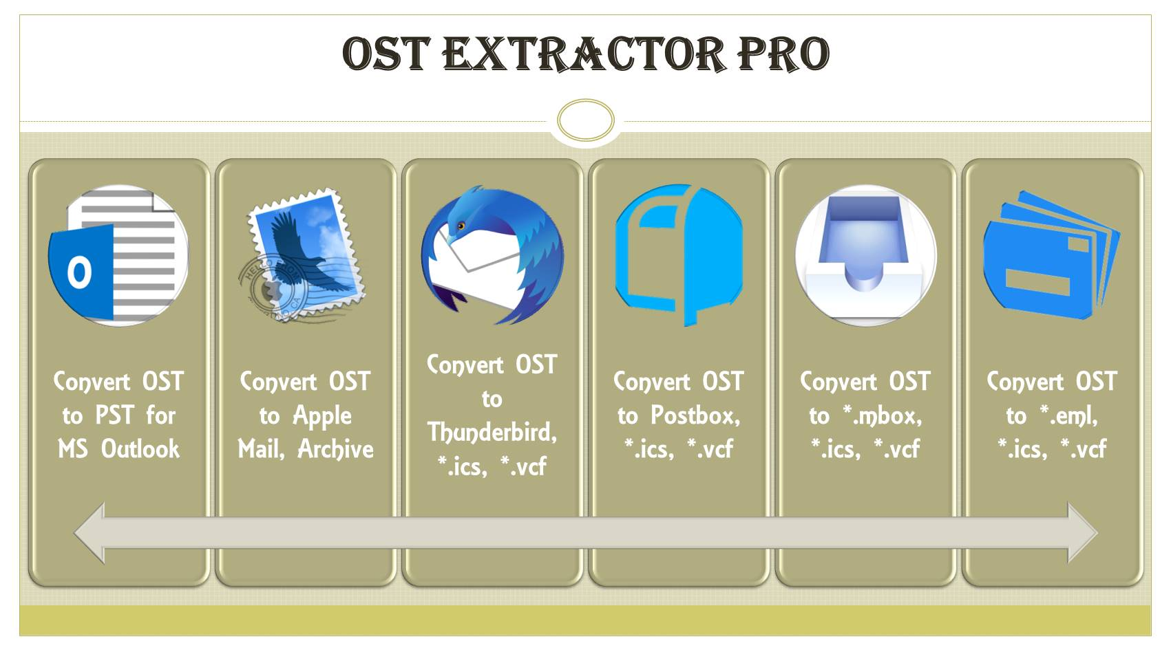 Microsoft OST to PST Migration Software